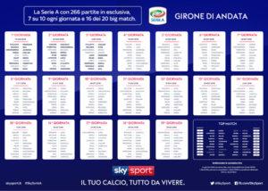 Calendario Serie A 2018 2019 Andata